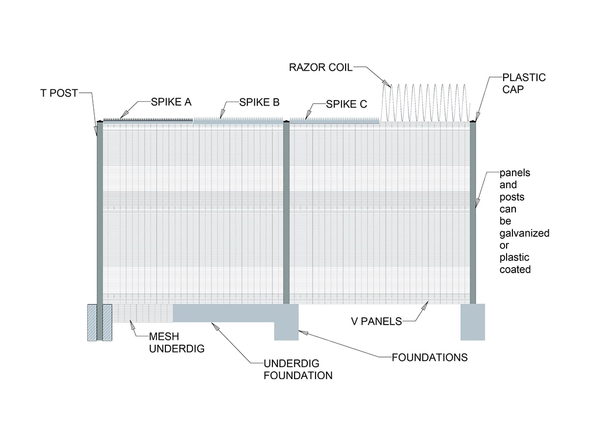 358 mesh fencing drawing with topping options